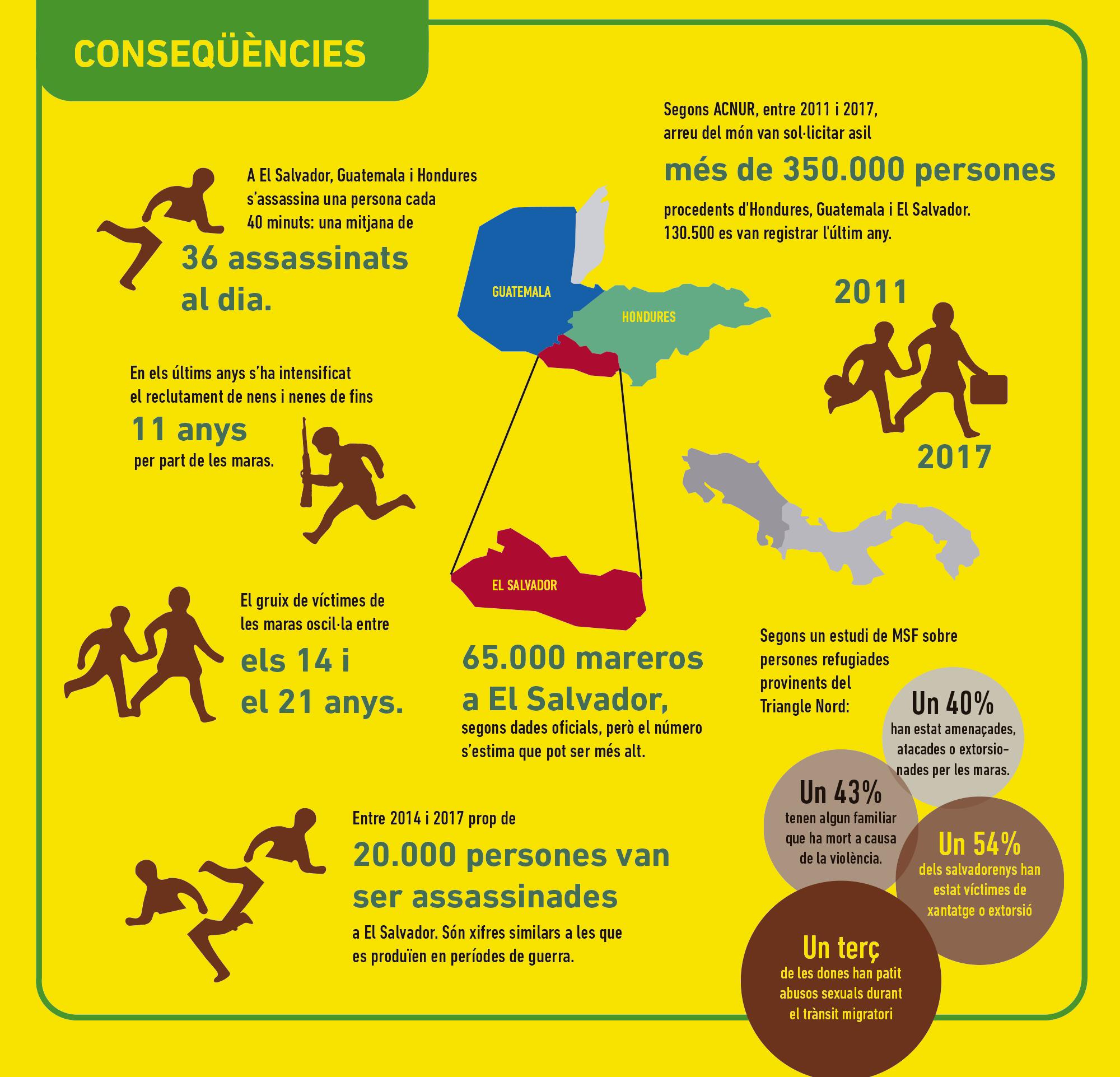 infografia-maras-3