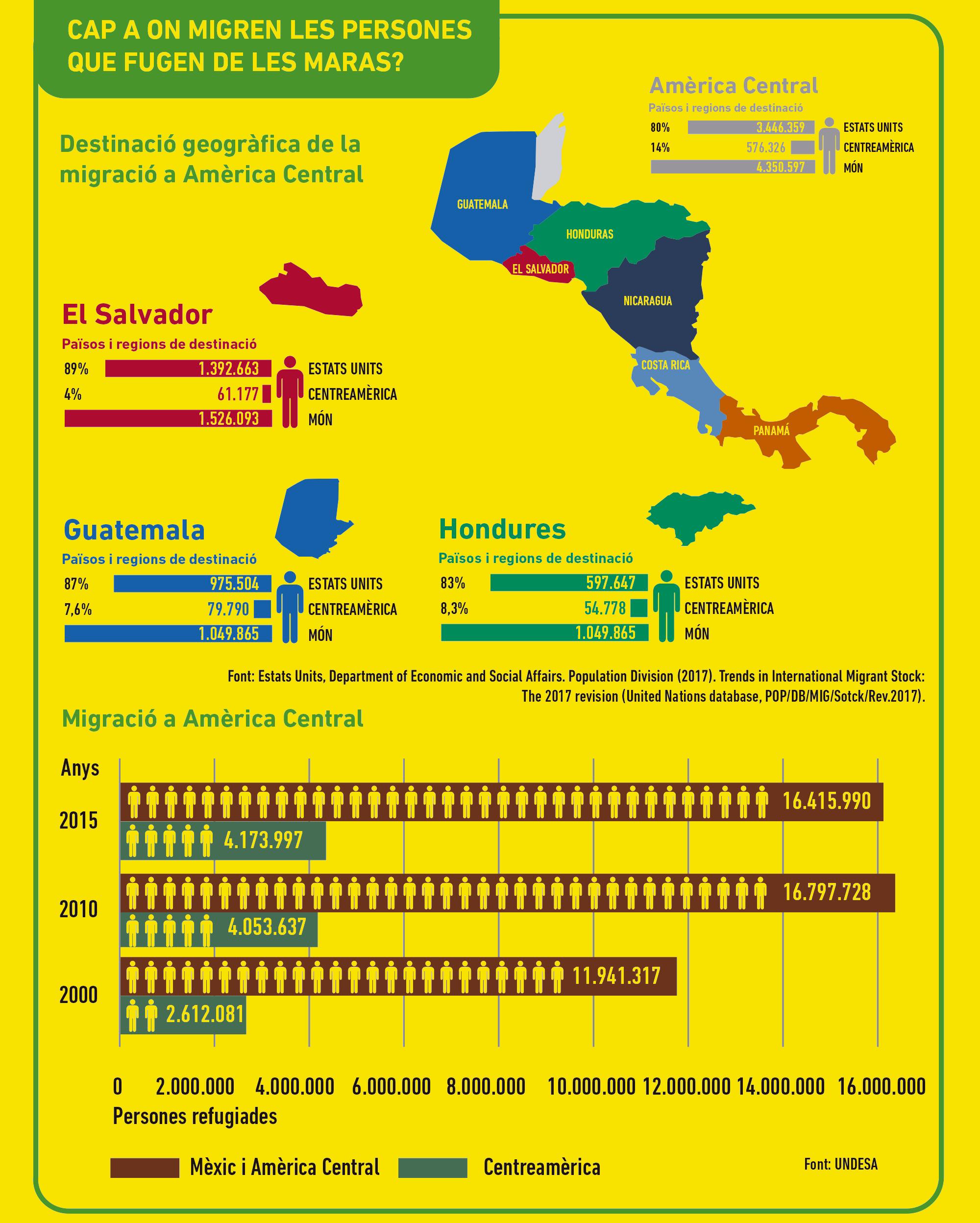 infografia-maras-4